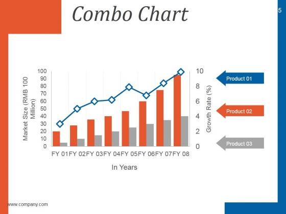 Customer_Relationship_Management_Model_Ppt_PowerPoint_Presentation_Complete_Deck_With_Slides_Slide_45