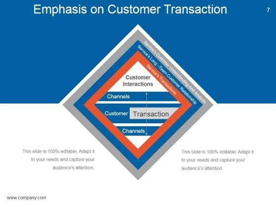 Customer_Relationship_Management_Model_Ppt_PowerPoint_Presentation_Complete_Deck_With_Slides_Slide_7