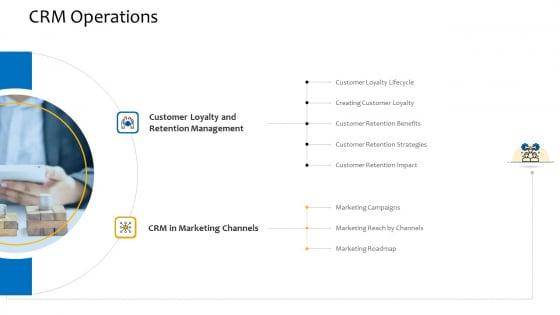 Customer_Relationship_Management_Procedure_CRM_Operations_Ppt_Inspiration_Smartart_PDF_Slide_1