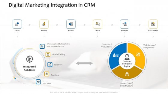 Customer Relationship Management Procedure Digital Marketing Integration In CRM Slides PDF
