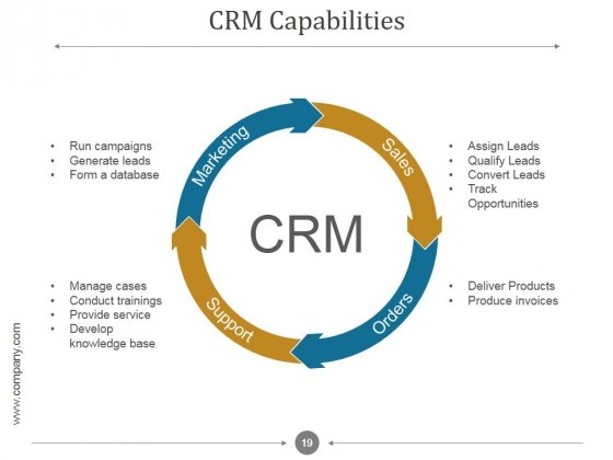 crm paper assignment Crm 330 reaction paper guidelines each student will be responsible for submitting five reaction papers your objective in writing this assignment is to define.