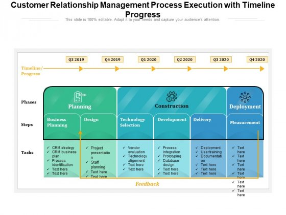 Customer Relationship Management Process Execution With Timeline Progress Ppt PowerPoint Presentation File Inspiration PDF