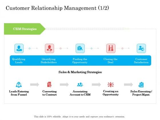Customer Relationship Management Sales Ppt Ideas Files PDF
