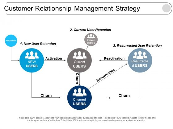 Customer Relationship Management Strategy Ppt PowerPoint Presentation Infographic Template Graphics