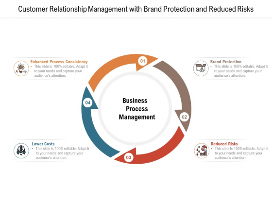 Customer Relationship Management With Brand Protection And Reduced Risks Ppt PowerPoint Presentation File Guidelines PDF