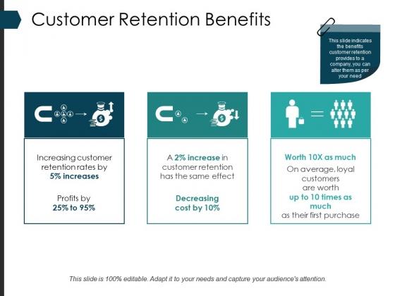 Customer Retention Benefits Ppt PowerPoint Presentation Gallery Mockup