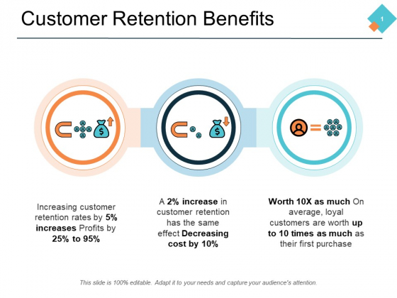 Customer Retention Benefits Ppt PowerPoint Presentation Outline Portfolio