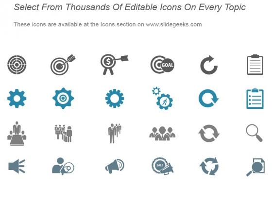 Customer_Retention_Benefits_Ppt_PowerPoint_Presentation_Summary_Good_Slide_5