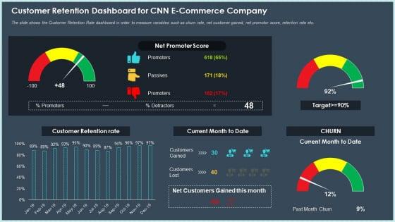 Customer Retention Dashboard For Cnn E Commerce Company Background PDF