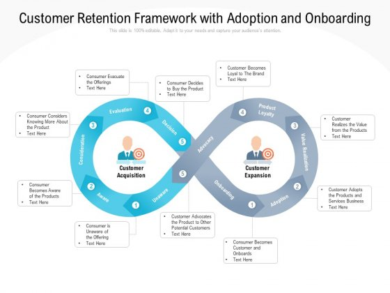 Customer Retention Framework With Adoption And Onboarding Ppt PowerPoint Presentation Icon Show
