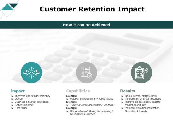 Customer Retention Impact Ppt PowerPoint Presentation Icon Example