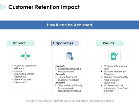Customer Retention Impact Ppt PowerPoint Presentation Inspiration Diagrams