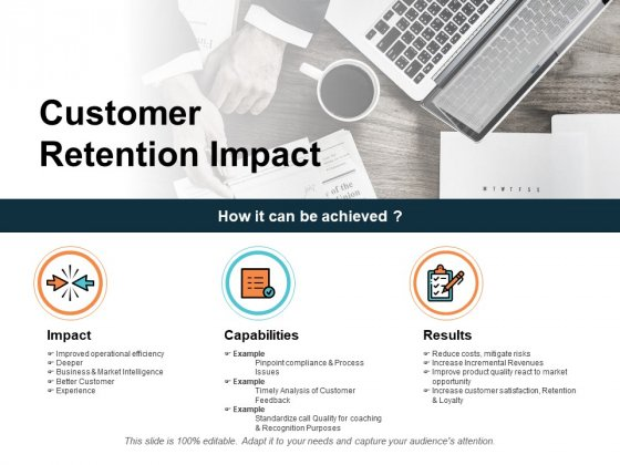Customer Retention Impact Ppt PowerPoint Presentation Outline Slides