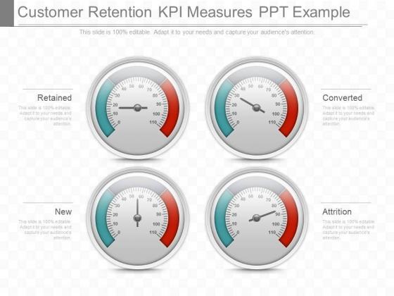 Customer Retention Kpi Measures Ppt Example