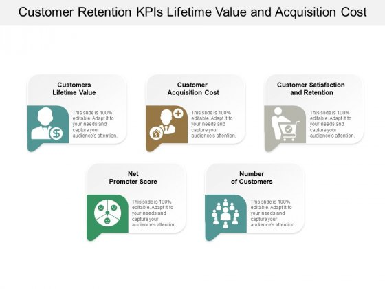 Customer Retention Kpis Lifetime Value And Acquisition Cost Ppt Powerpoint Presentation Model Samples
