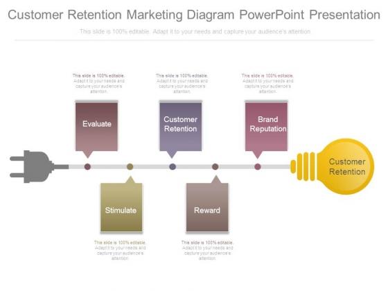 Customer Retention Marketing Diagram Powerpoint Presentation