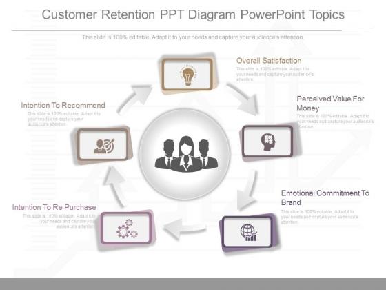 Customer Retention Ppt Diagram Powerpoint Topics