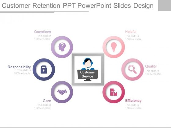 Customer Retention Ppt Powerpoint Slides Design