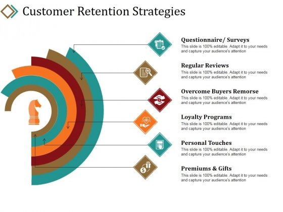 Customer Retention Strategies Ppt PowerPoint Presentation Infographics Background Images