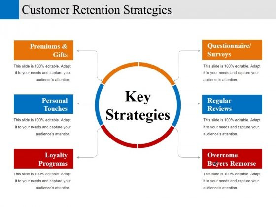 Customer Retention Strategies Ppt PowerPoint Presentation Professional Guidelines