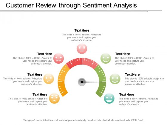 Customer Review Through Sentiment Analysis Ppt Powerpoint Presentation Show Design Templates