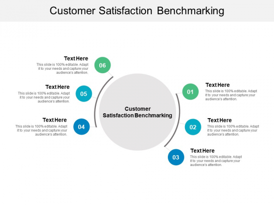 Customer Satisfaction Benchmarking Ppt PowerPoint Presentation Inspiration Model Cpb