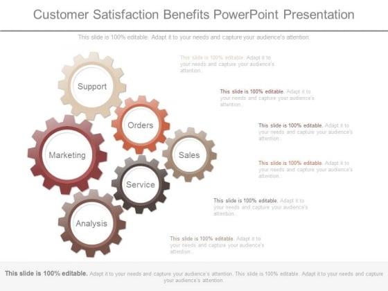 Customer Satisfaction Benefits Powerpoint Presentation