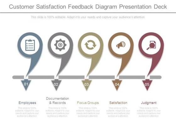 Customer Satisfaction Feedback Diagram Presentation Deck