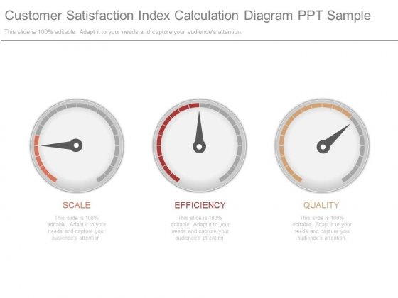 Customer Satisfaction Index Calculation Diagram Ppt Sample
