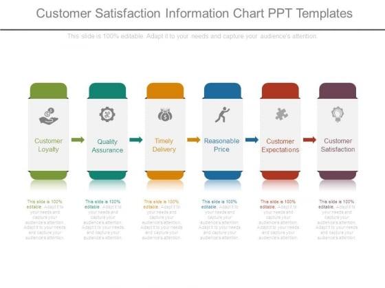 Customer Satisfaction Information Chart Ppt Templates