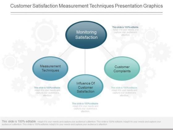 Customer Satisfaction Measurement Techniques Presentation Graphics