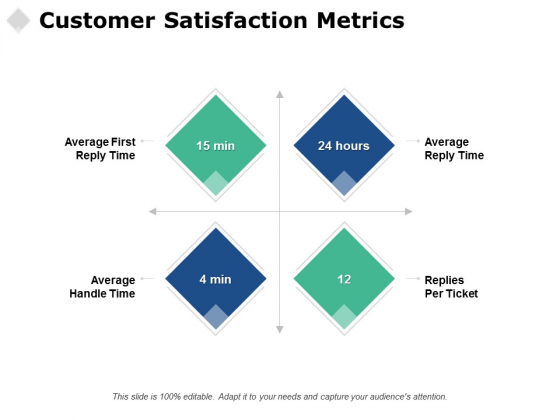 Customer Satisfaction Metrics Ppt PowerPoint Presentation Gallery Graphics Design