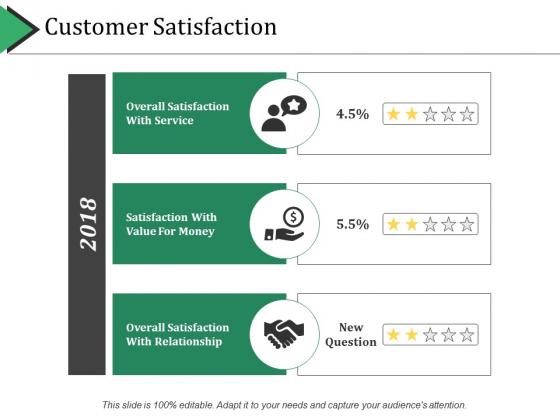 Customer Satisfaction Ppt PowerPoint Presentation Infographics Smartart