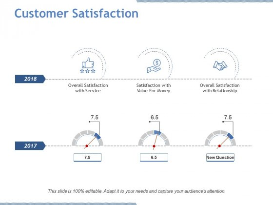 Customer Satisfaction Ppt PowerPoint Presentation Model Gridlines
