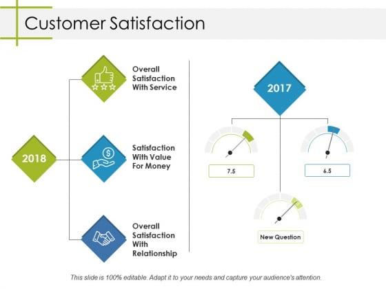 Customer Satisfaction Ppt PowerPoint Presentation Portfolio Grid