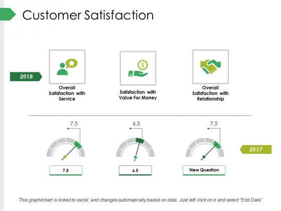 Customer Satisfaction Ppt PowerPoint Presentation Styles Slides