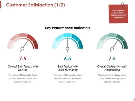Customer Satisfaction Template 1 Ppt PowerPoint Presentation Ideas Tips