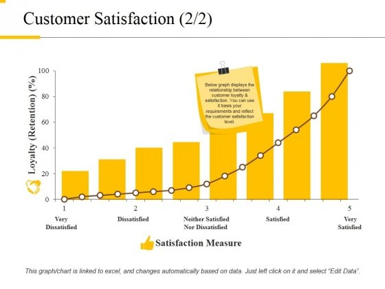 Customer Satisfaction Template 2 Ppt PowerPoint Presentation Professional Pictures