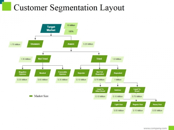 Customer Segmentation Layout Ppt PowerPoint Presentation Gallery Grid