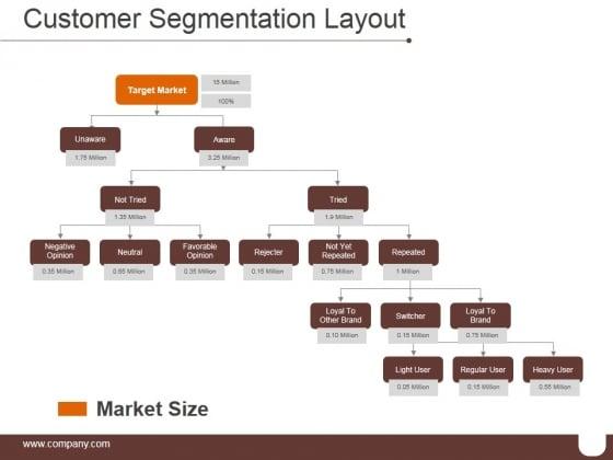 Customer Segmentation Layout Ppt PowerPoint Presentation Infographics
