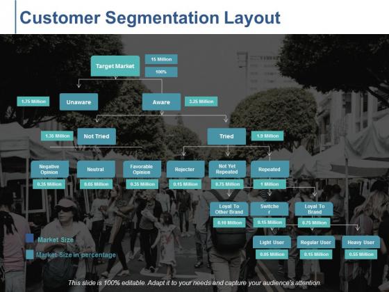 Customer Segmentation Layout Ppt PowerPoint Presentation Model Gallery