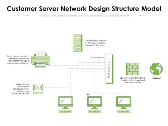 Customer Server Network Design Structure Model Ppt PowerPoint Presentation Gallery Graphics PDF