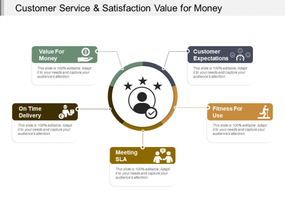 Customer Service And Satisfaction Value For Money Ppt PowerPoint Presentation Styles Slide
