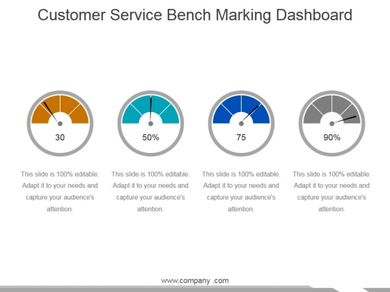 Customer Service Bench Marking Dashboard Ppt PowerPoint Presentation Summary Format
