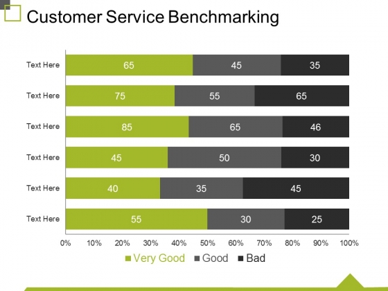 Customer Service Benchmarking Template 1 Ppt PowerPoint Presentation Icon Design Inspiration