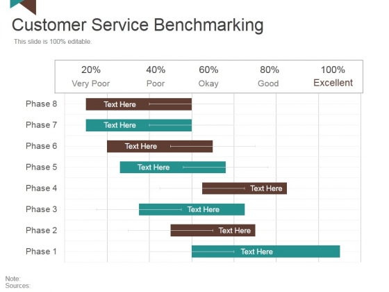 Customer Service Benchmarking Template 1 Ppt PowerPoint Presentation Outline Graphics Pictures