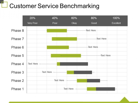 Customer Service Benchmarking Template 2 Ppt PowerPoint Presentation Infographic Template Guide