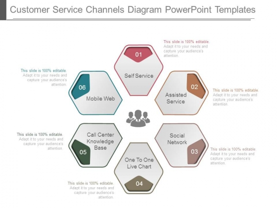 Customer Service Channels Diagram Powerpoint Templates