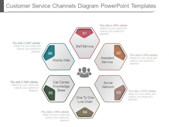 Customer service channels diagram powerpoint templates powerpoint customer service channels diagram powerpoint templates powerpoint templates ccuart Image collections