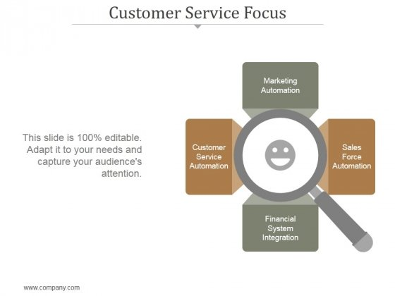focusing customer service Everybody talks about being customer-focused, but few people really know what it means here are four basic elements of customer-focus, based upon presentations from four of the smartest people in the sales training business 1 constantly gather information the more you know about a customers, the.